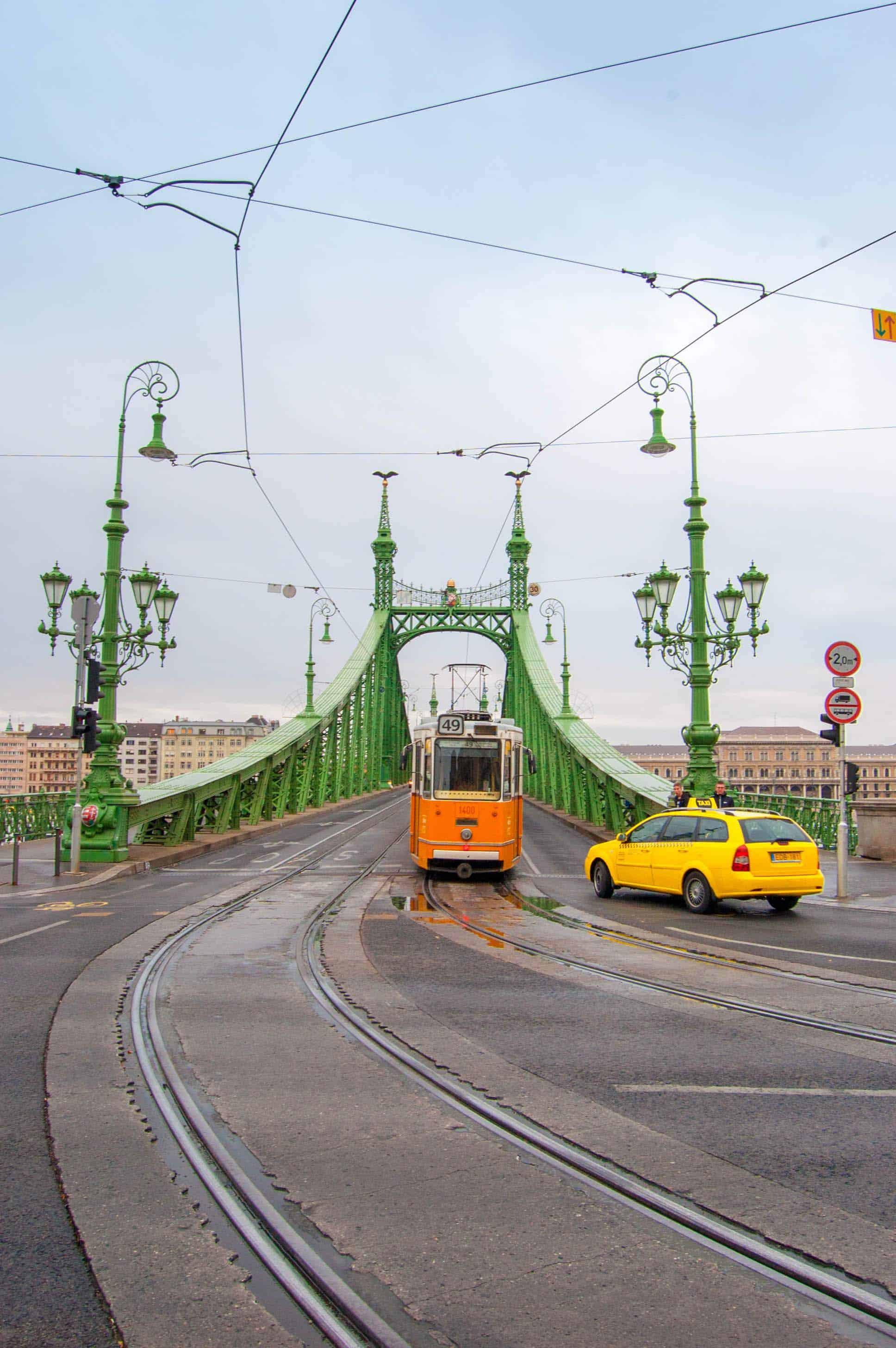places to visit in Budapest in 3 days